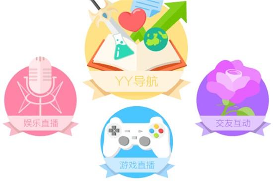 yy语音最新版官方